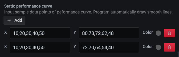 Static curve