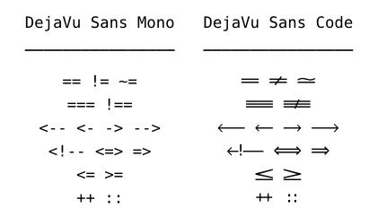 Dejavu Sans Code Samples