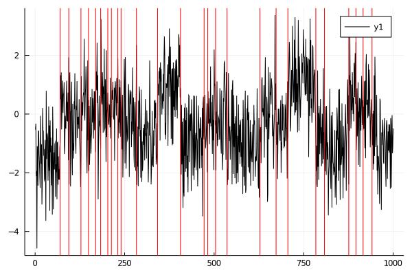 MOSUM multi scale plot