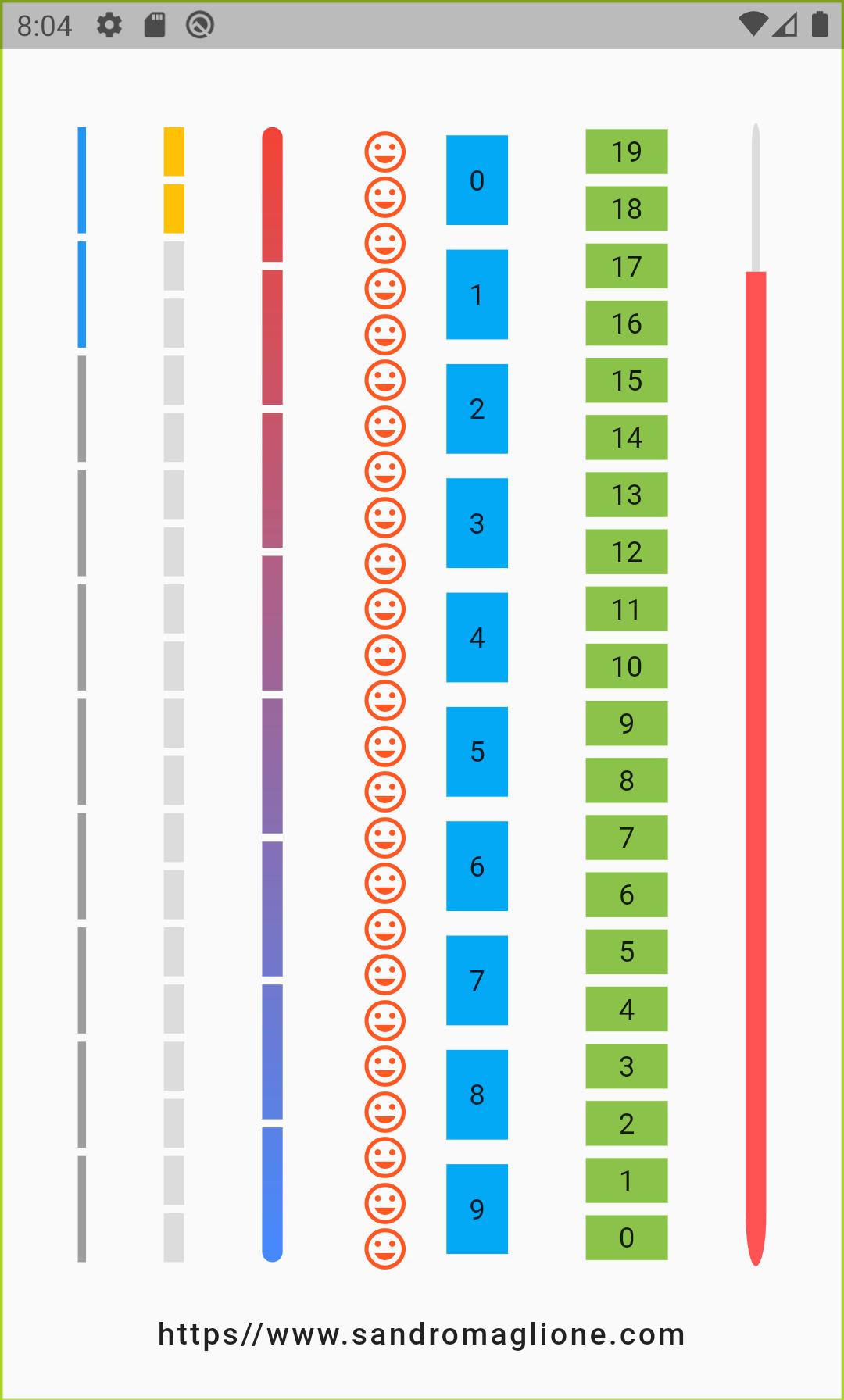 Vertical indicator screen