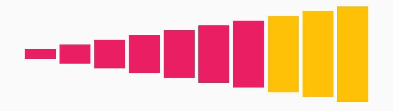 Step Progress Indicator - Example 9