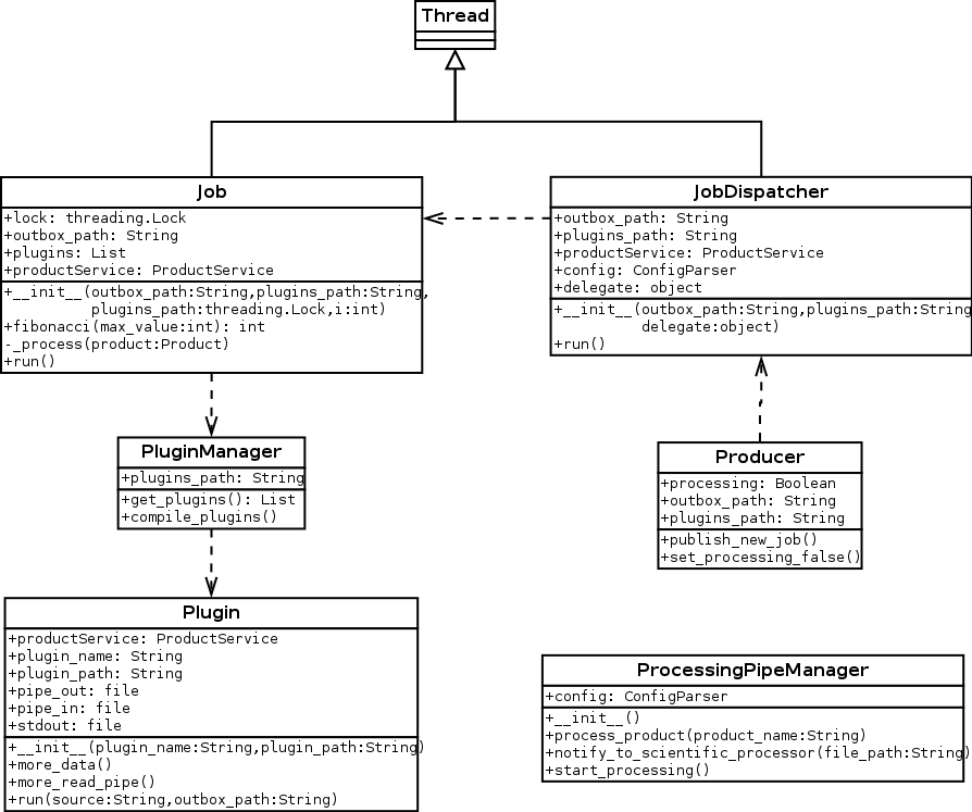 Github sardegnaclimaonlusichnosat automatic downloader and class diagram ccuart Choice Image