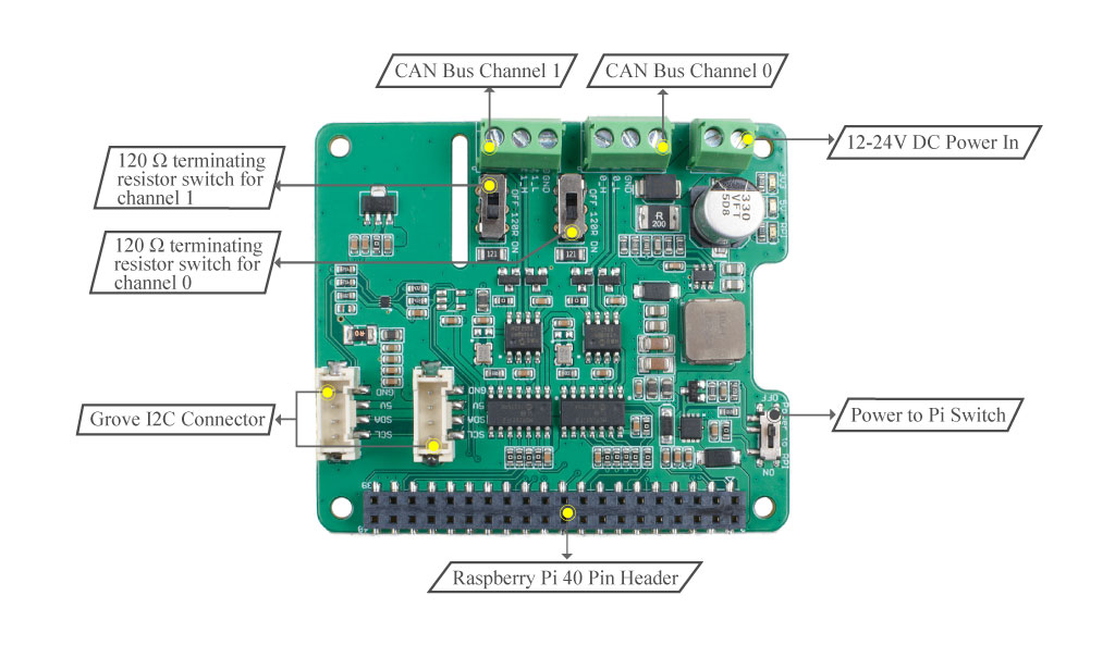 Raspberry Pi CAN BUS shield