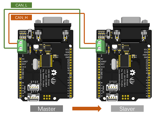 insert each can-bus shield into seeeduino v4 2, and connect the 2 can-bus  shield together via 2 jumper wires  shown as below images