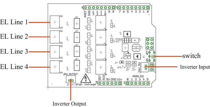 El Inverter Schematic - Application Wiring Diagram •