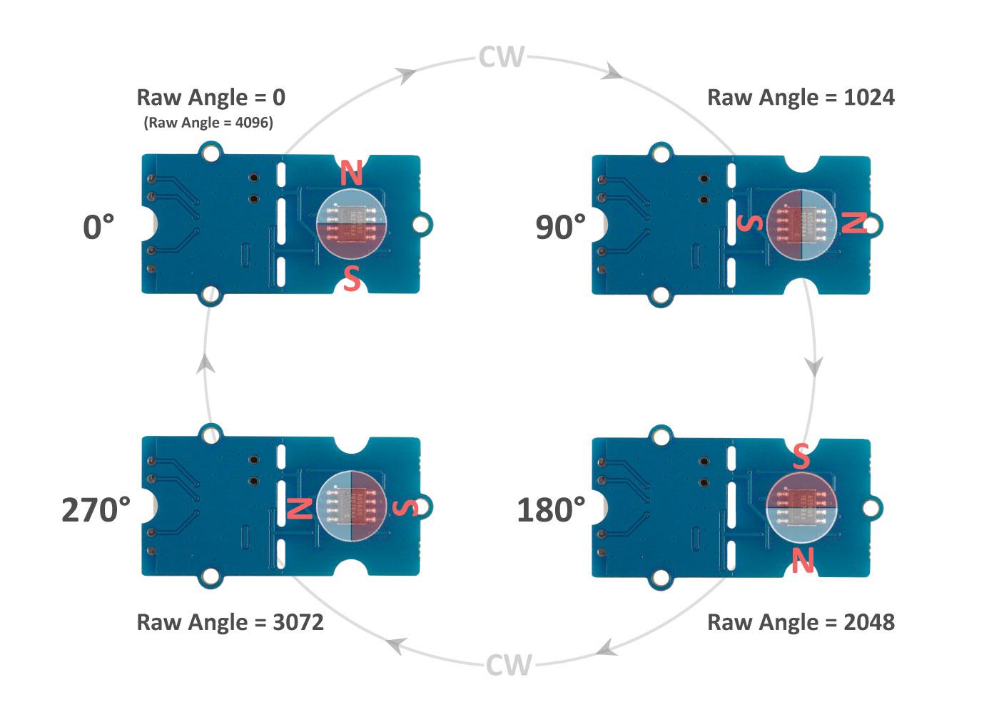 AS5600 principle