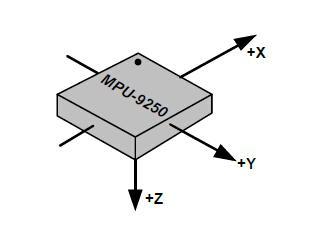Grove - IMU 9DOF v2 0 - Seeed Wiki