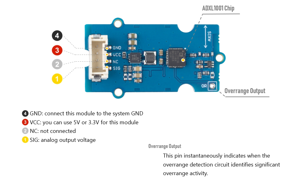 Grove - Single Axis Analog Accelerometer ±100g (ADXL1001)pinout