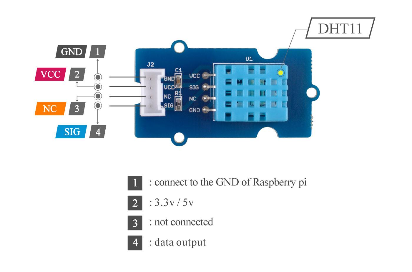 DHT11 pinmap