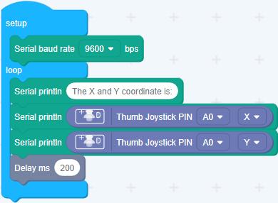 Grove - Thumb Joystick - Seeed Wiki