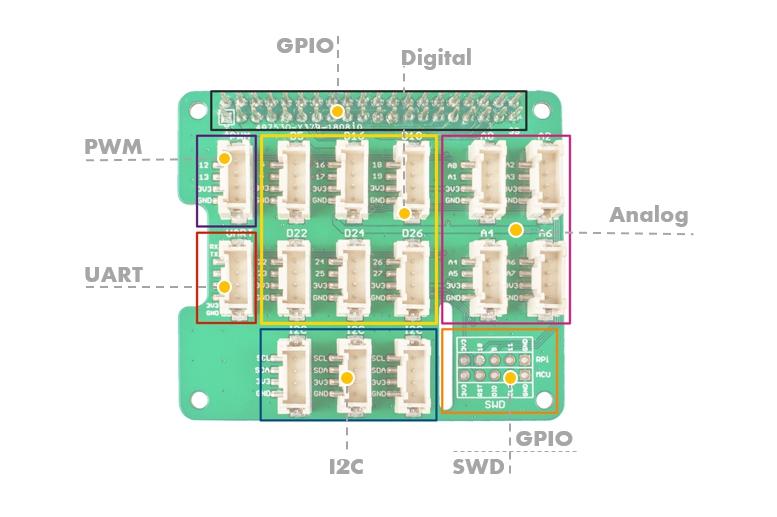 grove-base-hat-raspberry-pi-için-pin-çıkış-diyagramı