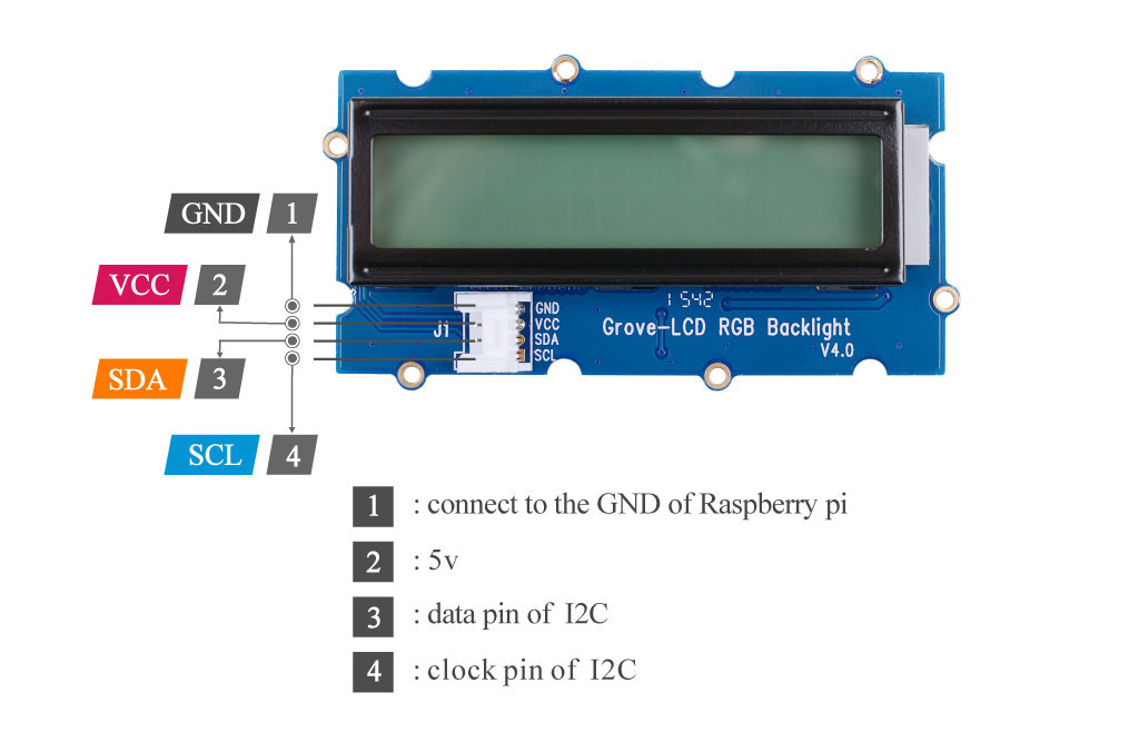 pinout of Grove - LCD RGB Backlight