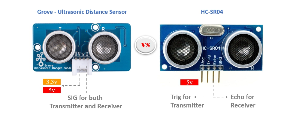 Grove - Ultrasonic Distance Sensor pinout vs HC-SR04