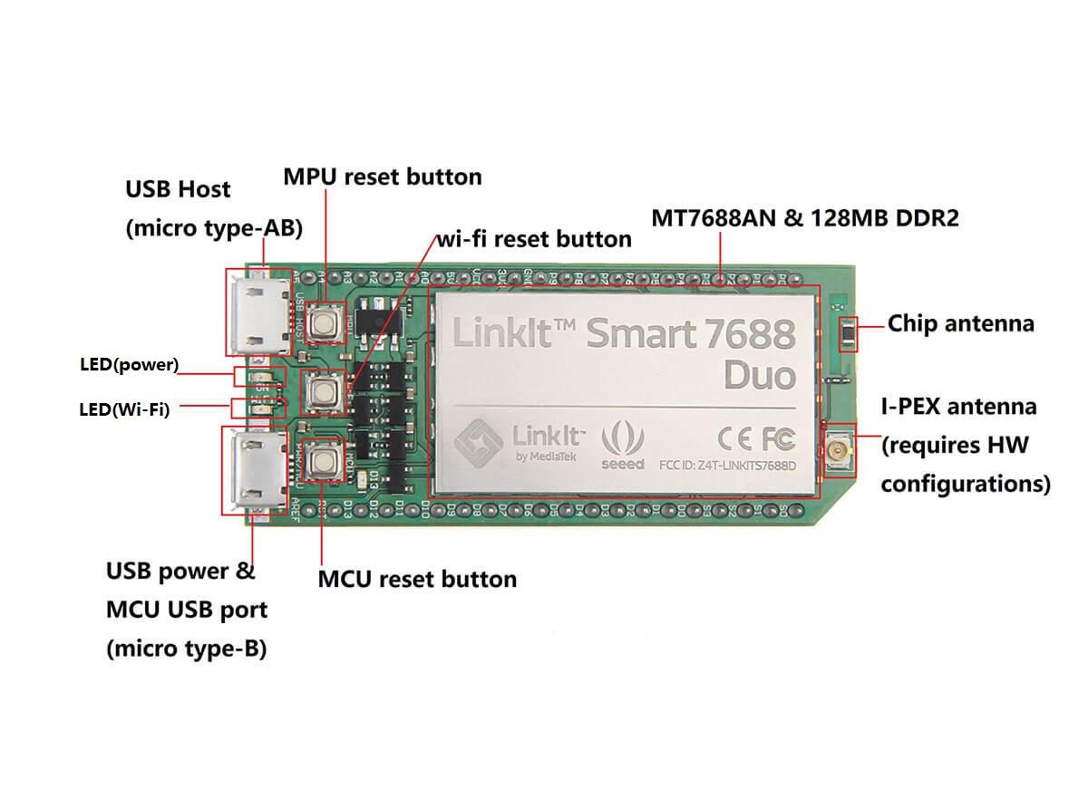 Linkit Smart 7688 Duo Usb Port Schematic Enter Image Description Here