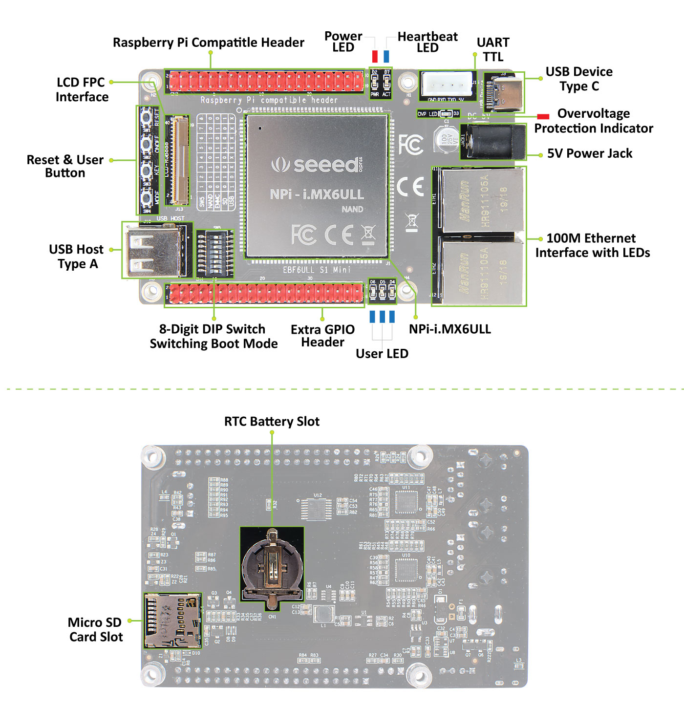 NPi i.MX6ULL Dev Board hardware overview