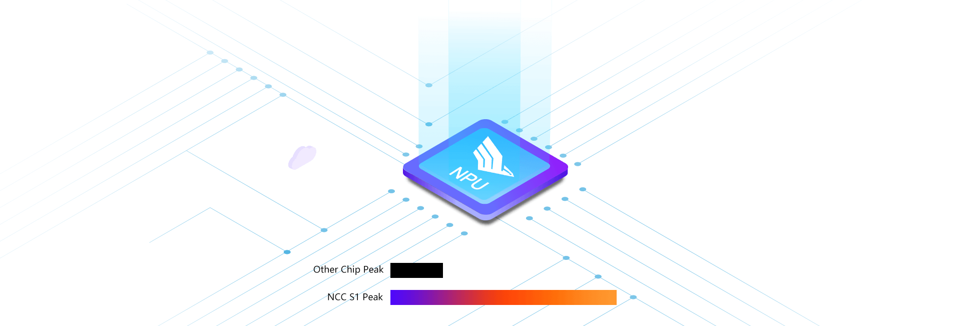 NCC S1 Neural Network Computing Card-b