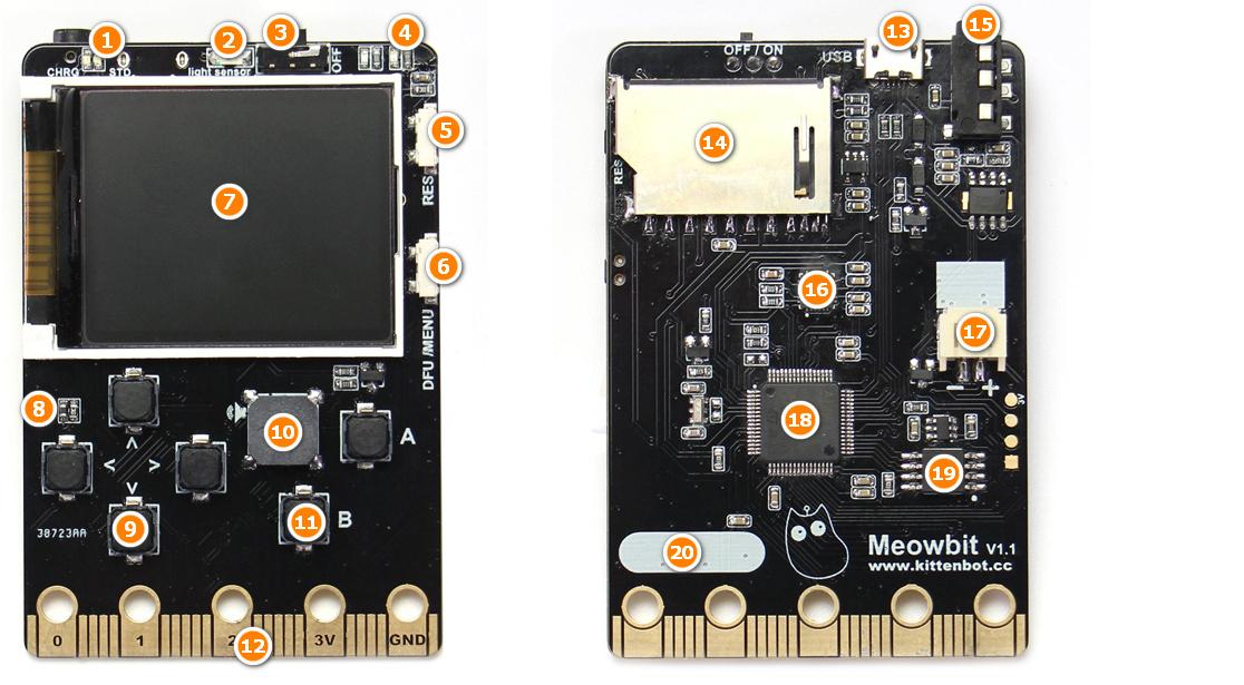 meowbit hardware