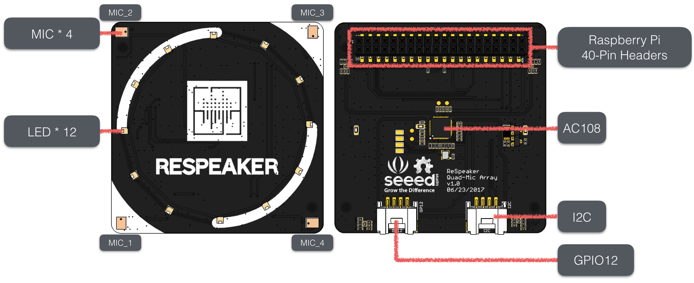 https://github.com/SeeedDocument/ReSpeaker-4-Mic-Array-for-Raspberry-Pi/blob/master/img/features.png?raw=true