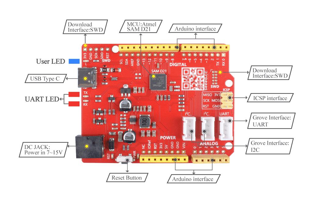 Seeeduino Cortex-M0+ hardware overview