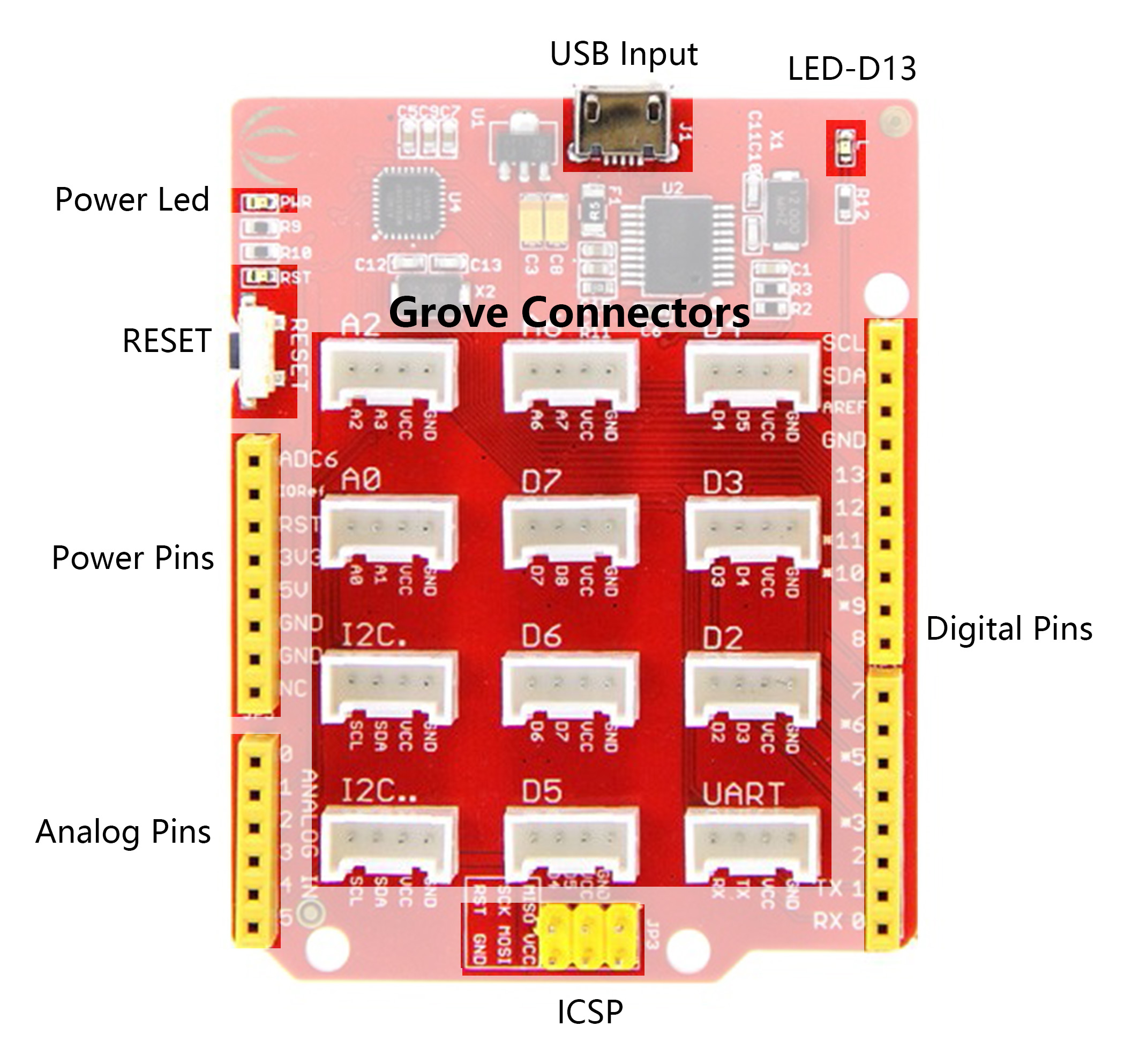 Seeeduino Lotus Led Wiring Diagram Additionally Micro Usb Pinout Also The Pin Out And Alternate Functions Of Various Pins Are Shown In This Could Be Used As A Quick Reference