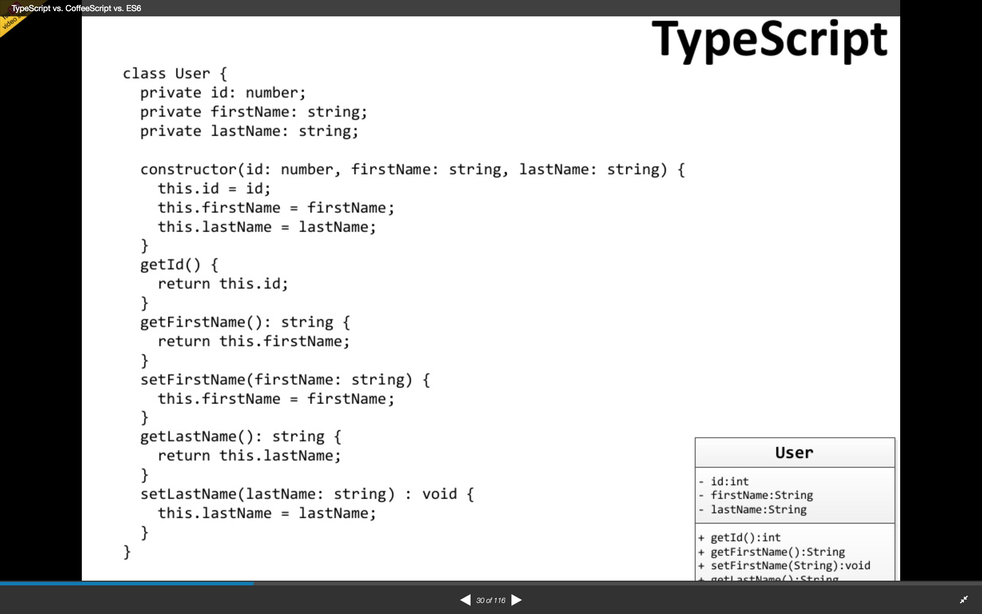Type Script Example