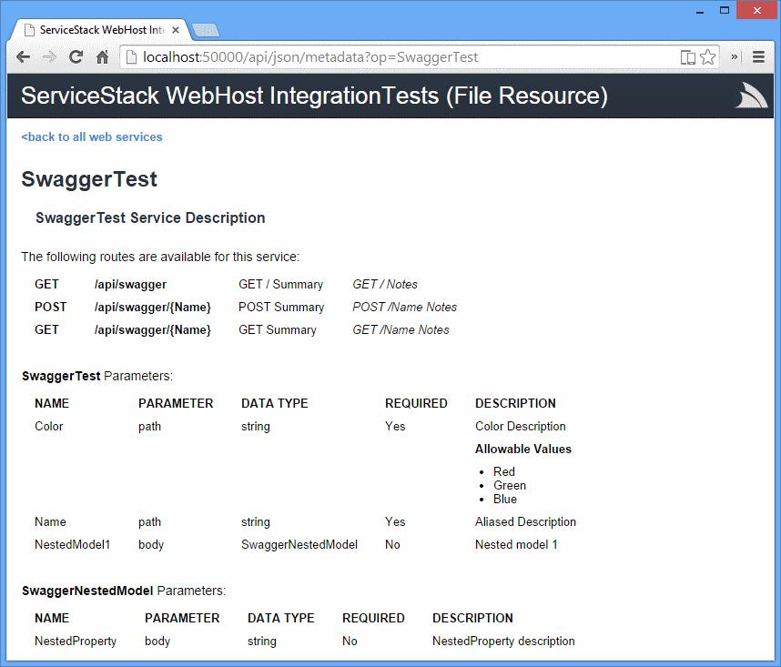 Metadata Detail Page