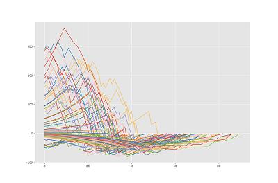 QLearningGraph