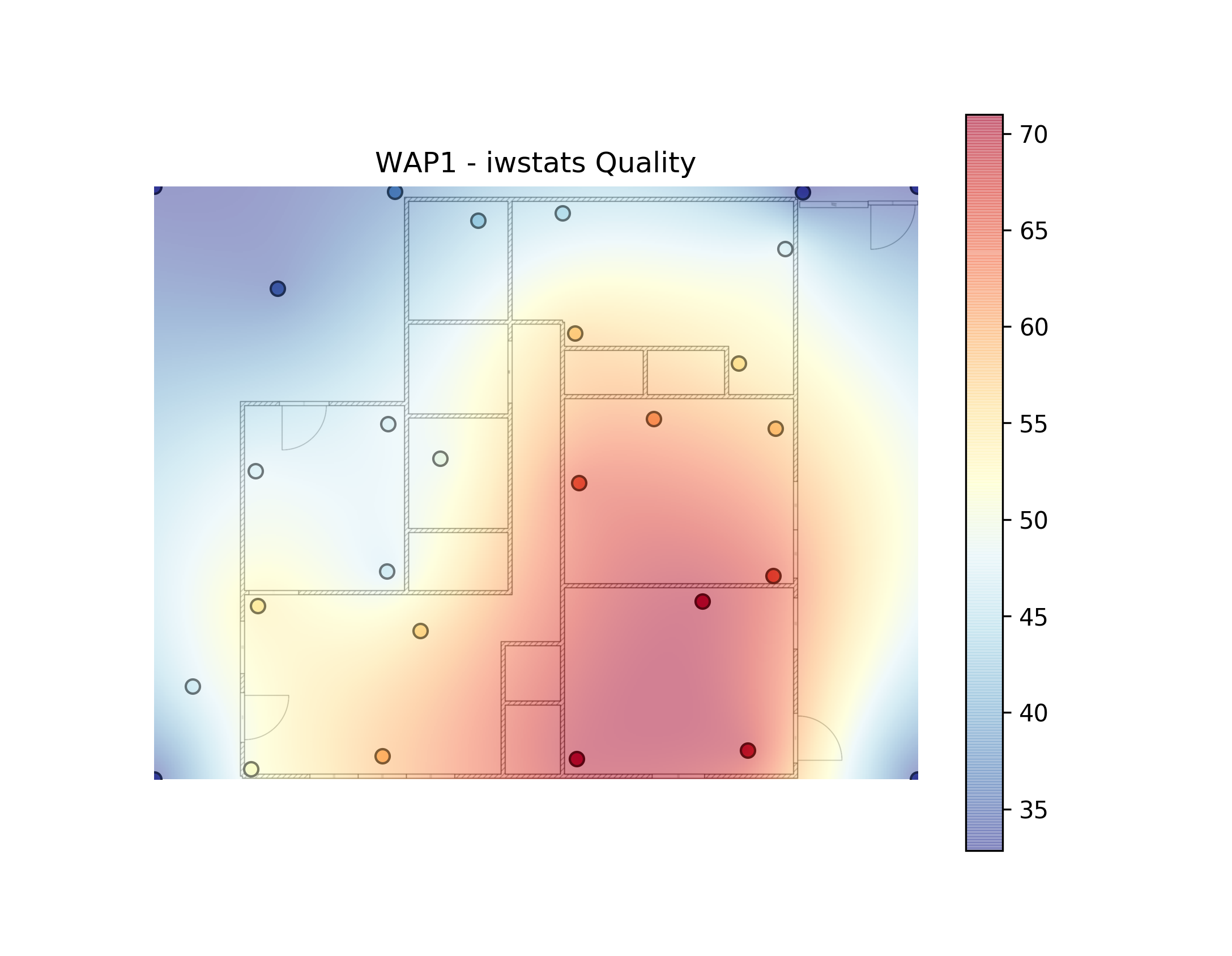 example quality heatmap