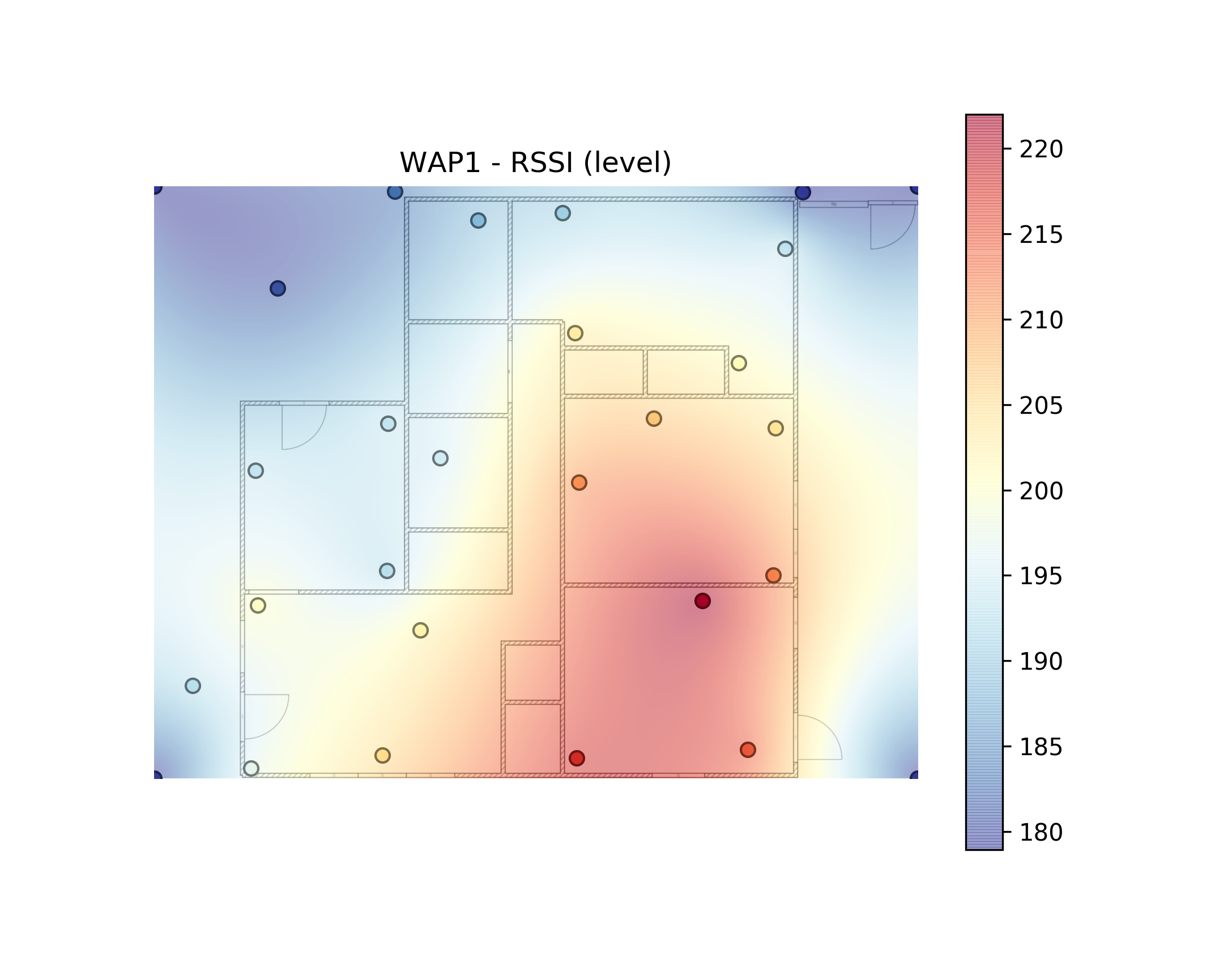 example rssi heatmap