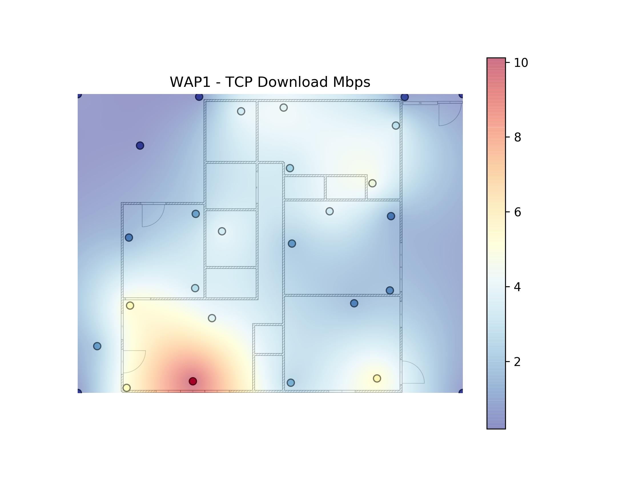 example tcp download heatmap