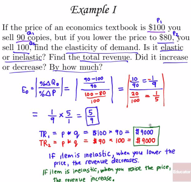 Example I If the price of an economics textbook is $100 you sell 90 apies, but if you lower the price to $80, #'011 sell filhänd the elasticity of demand. Is it elastic Find 7178ÄäÄlTÄGiG8Ä)icI it increase or decrease? By how much? o,zQ0 40 —100 -go 100 5 10 = 80 = 89000 — 100 = $qooo Inelastic, wben you price , fie revenue decreses. ilem iS 'OiSZ fie price) revenue increase,