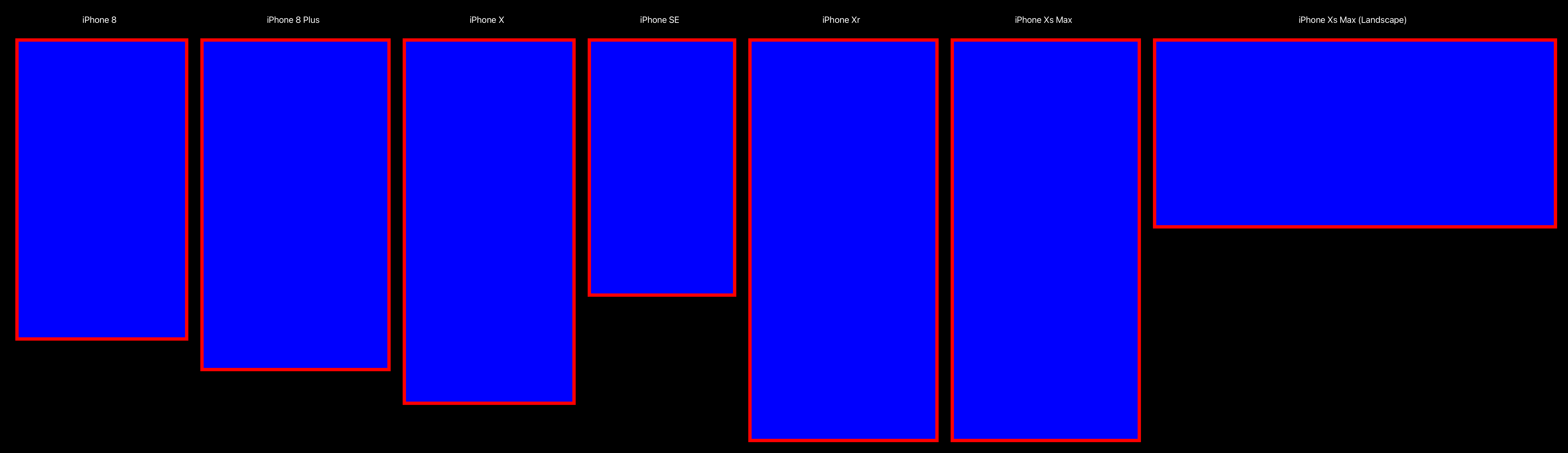 An image demonstrating an example output of the package. It shows seven views coloured in blue with red borders with titles above each of them naming each of the views.