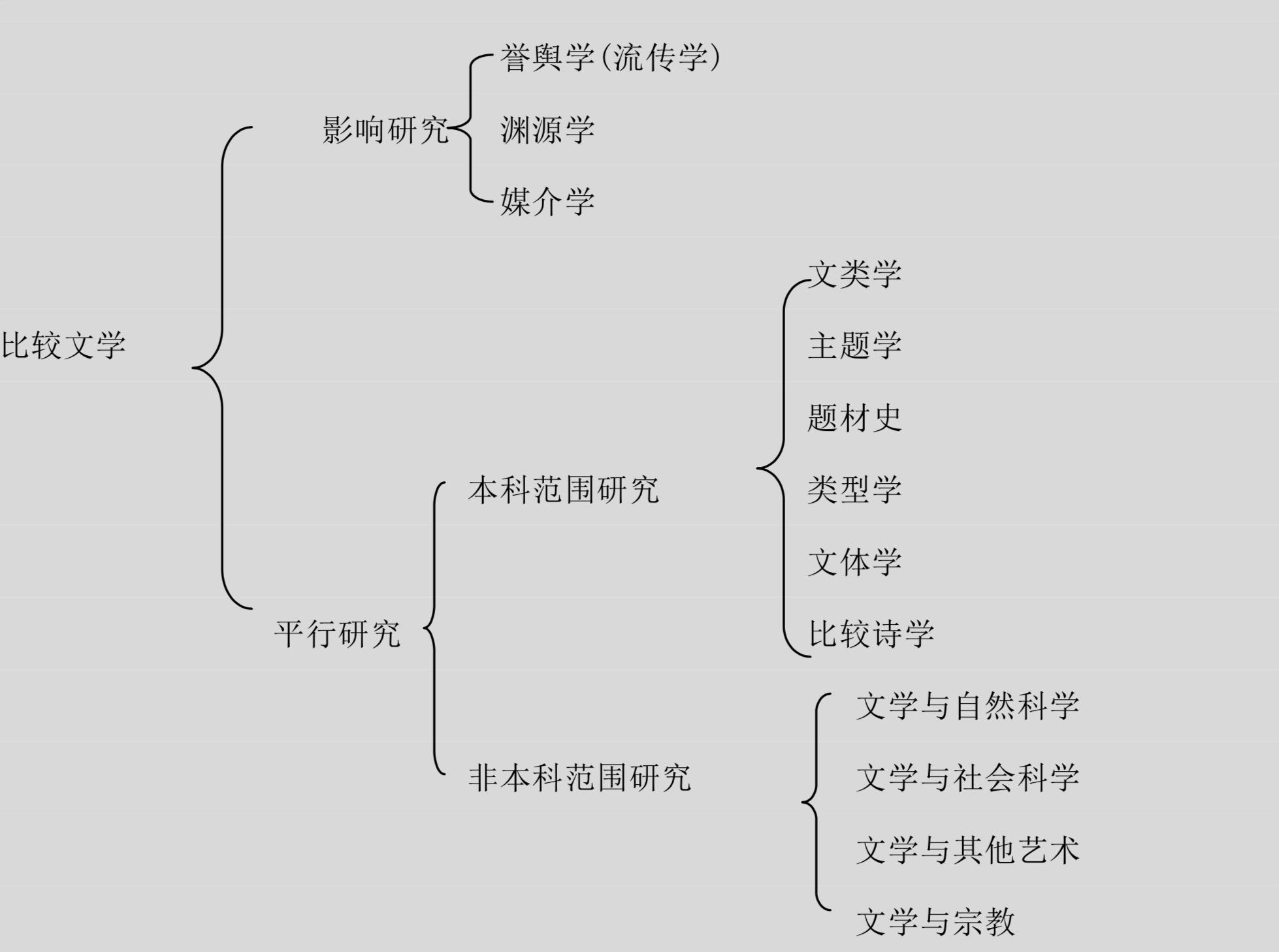 ComparativeLiterature-1