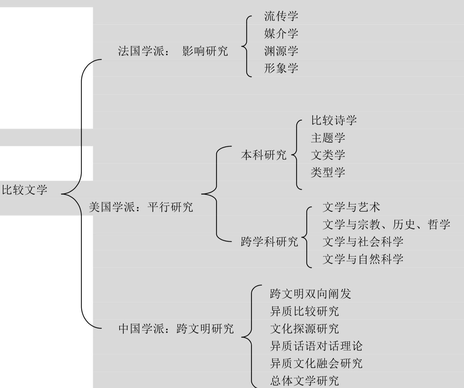 ComparativeLiterature-2