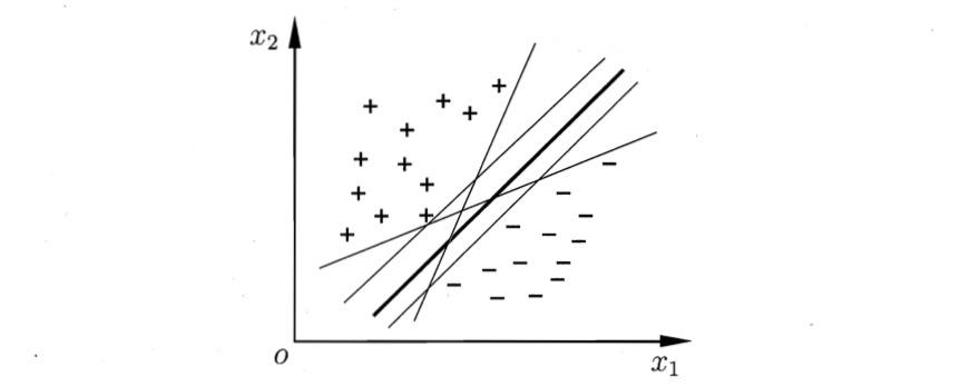 perceptron-svm-2