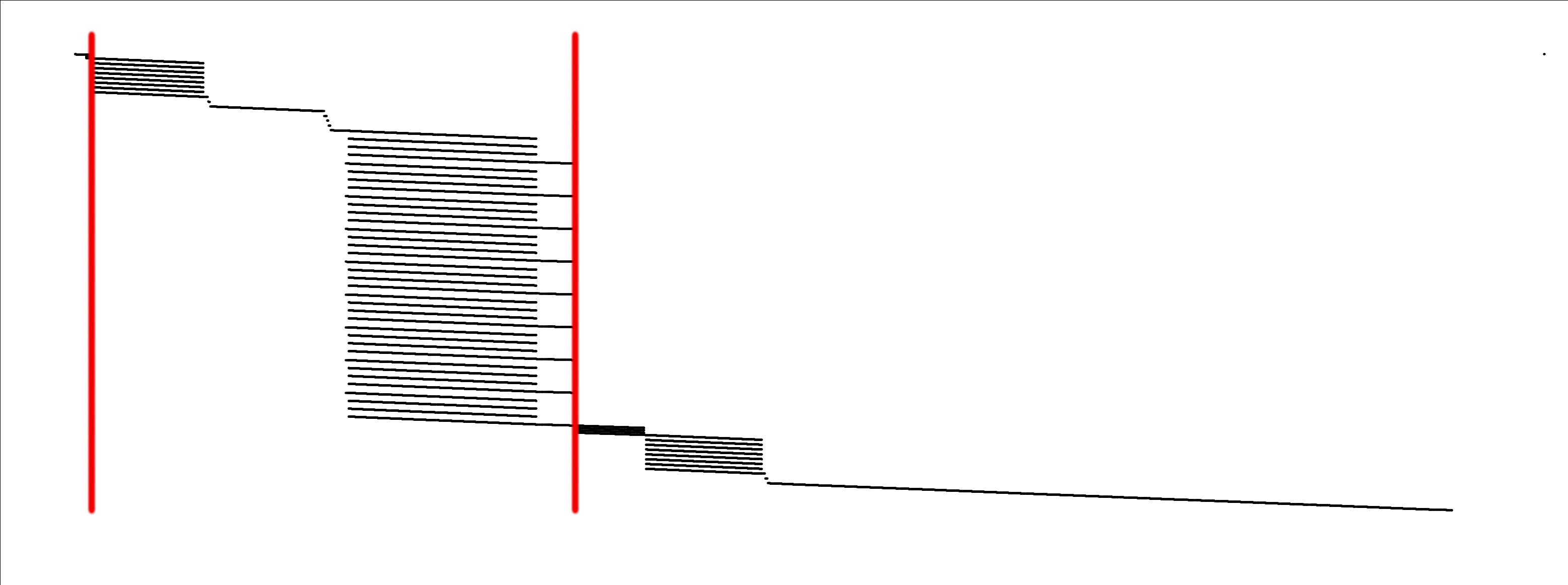 Trace around AES, with restricted range