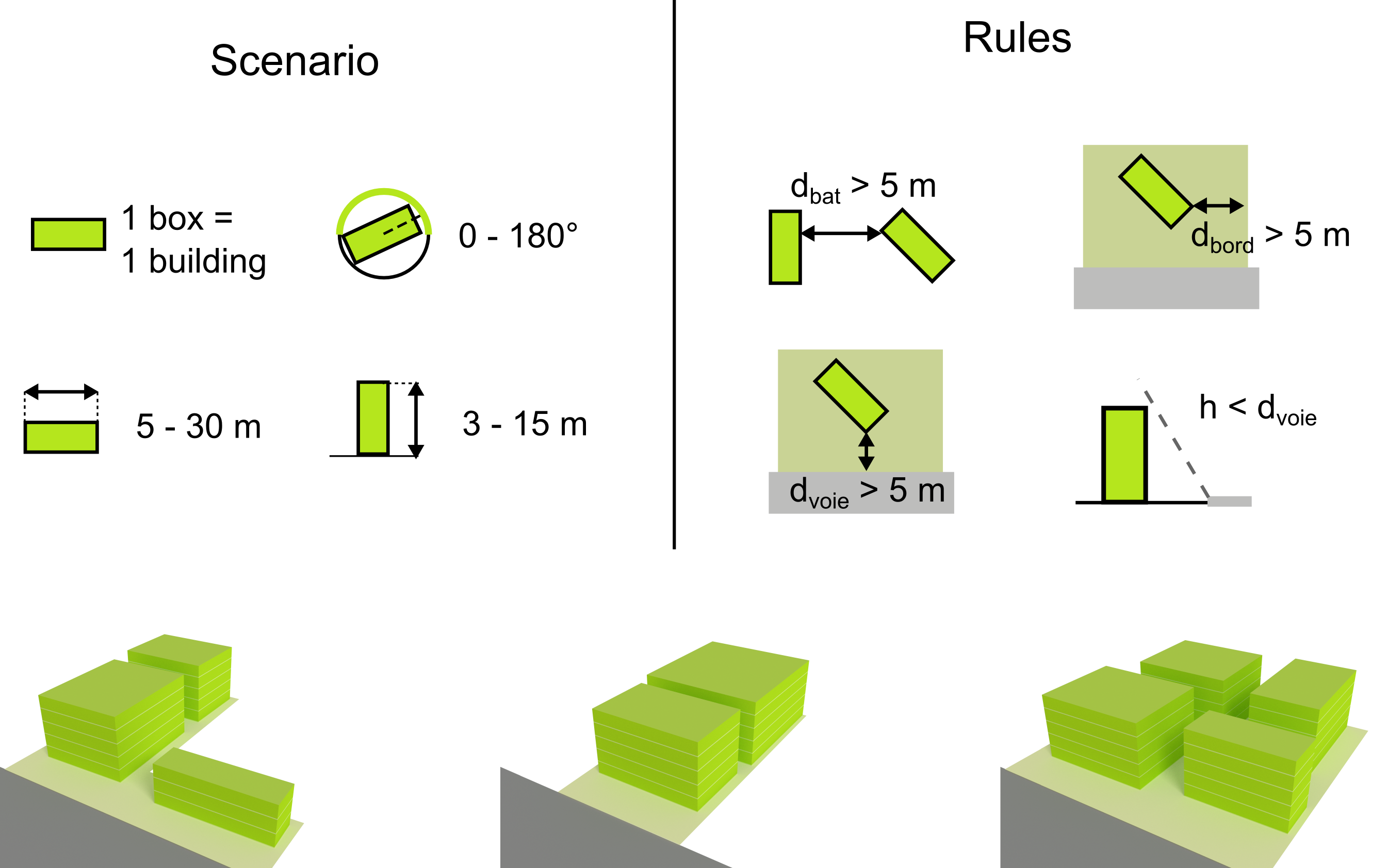 Different generations with various parcels