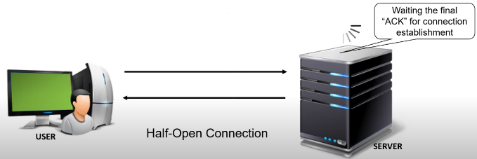 half-opened connection2