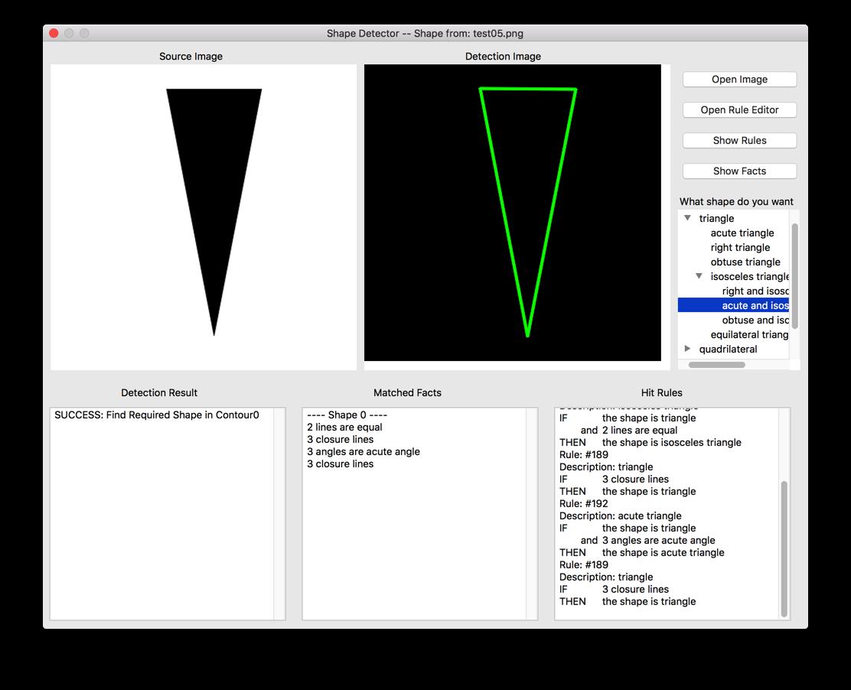 acute and isosceles triangle