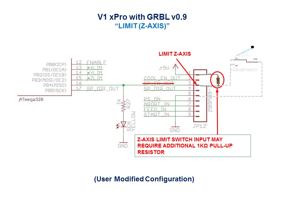 V1_v9_Zlim 2 connecting cnc xpro � spark concepts xpro wiki � github cnc limit switch wiring diagram at pacquiaovsvargaslive.co