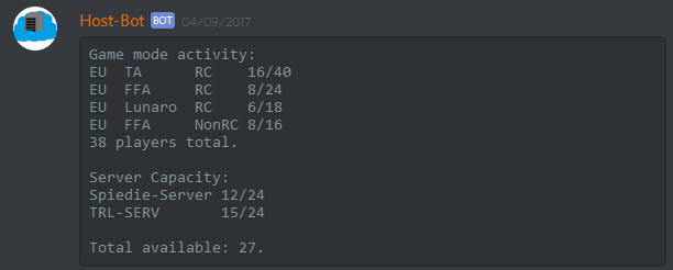 Server activity