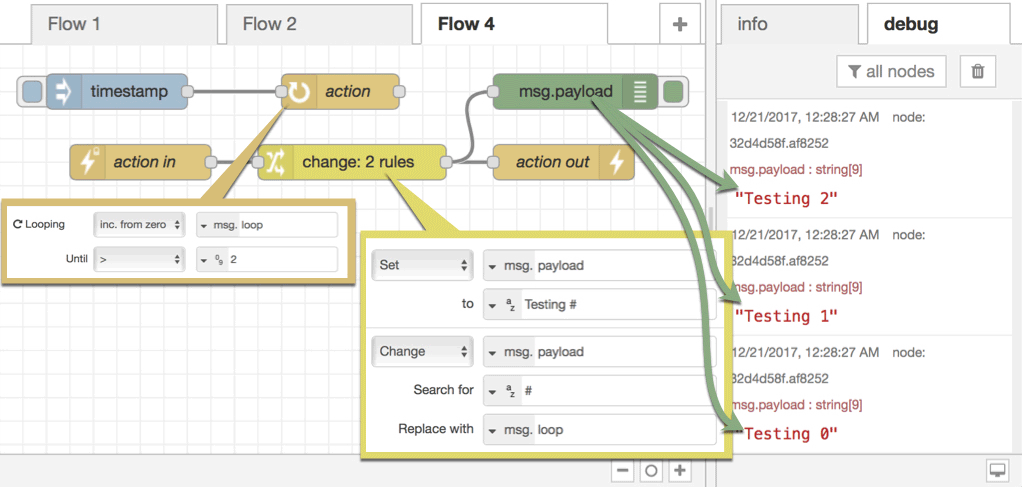 ActionFlows Increment from zero