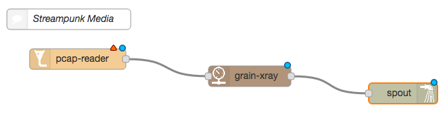 grain analyzer wiring