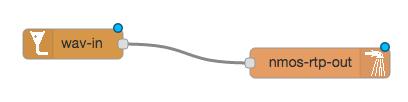 nmos flow wiring