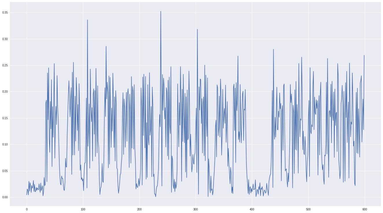 sdr_graph
