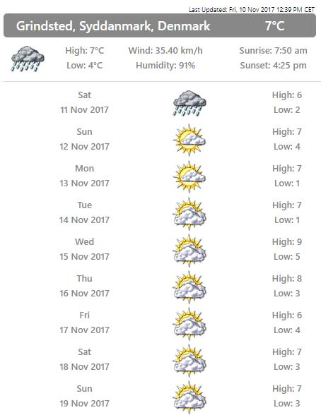 SharePoint Framework Weather Webpart - SharePointWidgets.blogspot.com