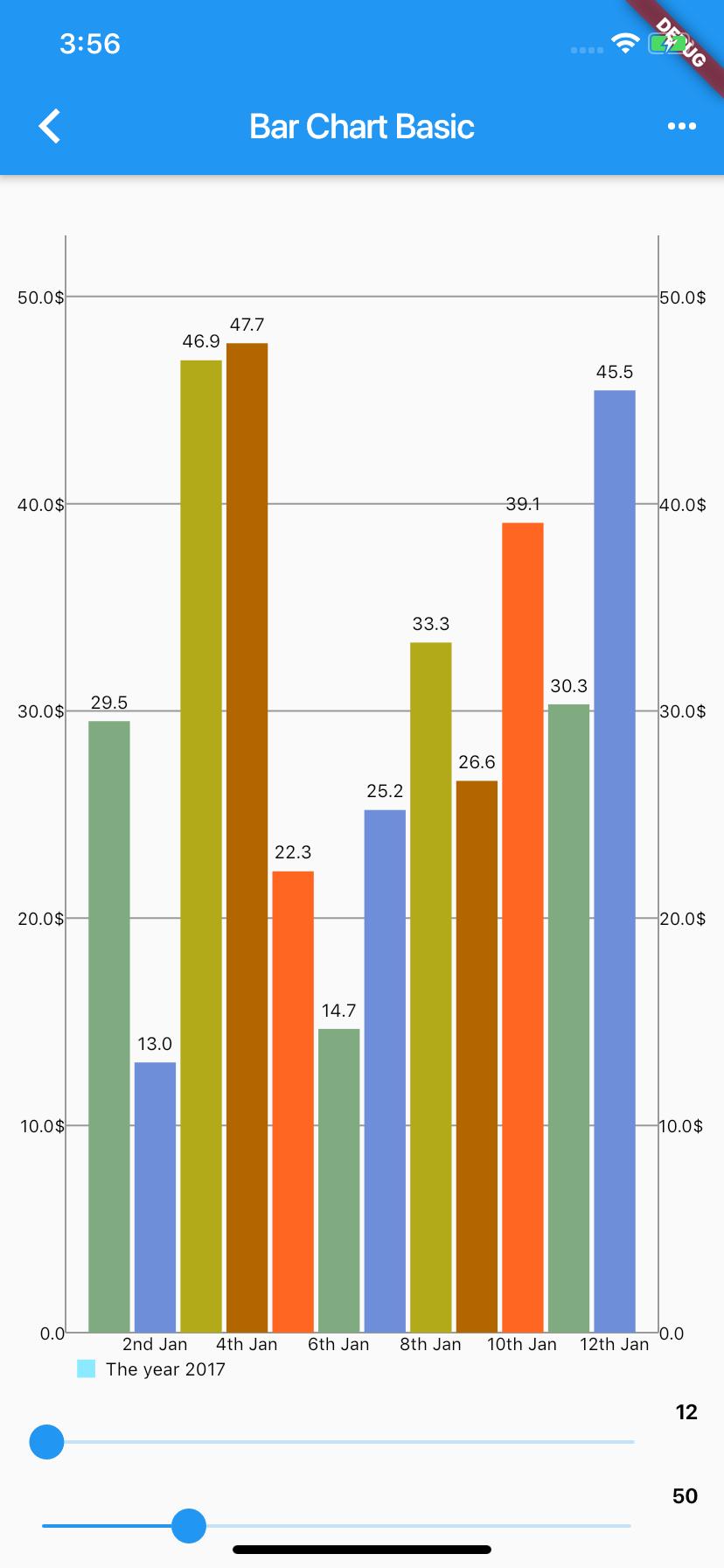 Flutter Bar Charts