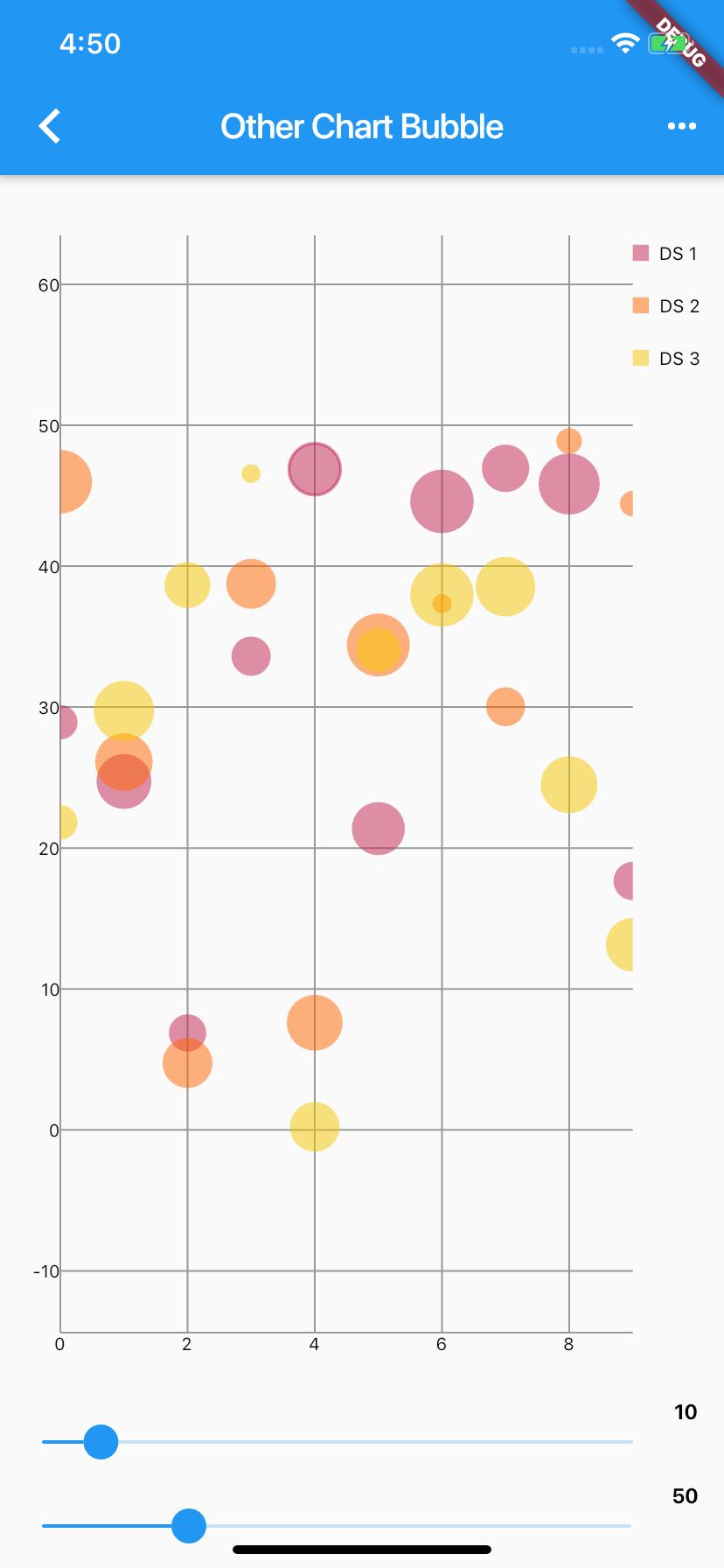 Flutter Bubble Charts