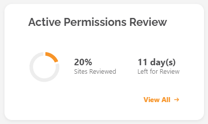 Permissions Review tile with active Permissions Review information