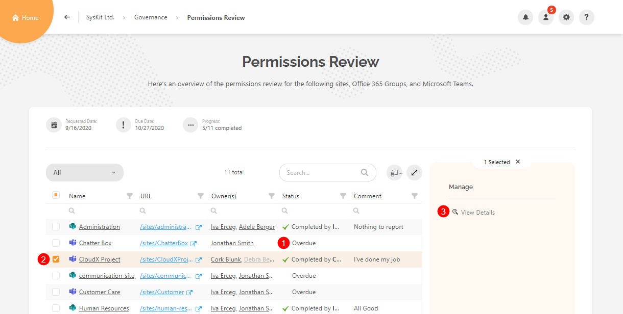 Permissions Review - Overdue tasks